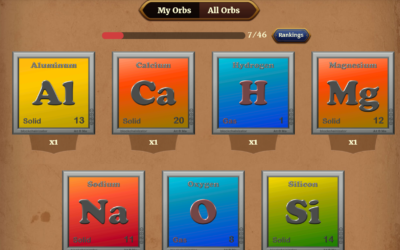 Why creating elements of the periodic table as blockchain token?